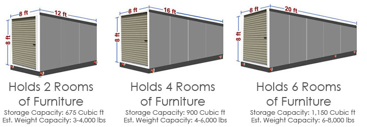 Avaliable onsite portable storage sizes